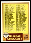 1981 Topps #562   Checklist Front Thumbnail