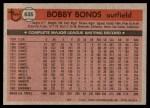 1981 Topps #635  Bobby Bonds  Back Thumbnail