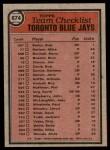 1981 Topps #674   Blue Jays Team Checklist Back Thumbnail