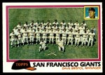 1981 Topps #686   Giants Team Checklist Front Thumbnail