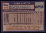 1984 Topps #205  Greg Minton  Back Thumbnail