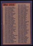 1984 Topps #233   Checklist Back Thumbnail