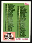 1984 Topps #233   Checklist Front Thumbnail