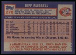 1984 Topps #270  Jeff Russell  Back Thumbnail
