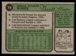 1974 Topps #19  Gerry Moses  Back Thumbnail