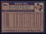 1984 Topps #665  Buddy Bell  Back Thumbnail