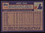 1984 Topps #766  Mike Vail  Back Thumbnail