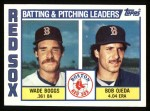 1984 Topps #786   -  Bob Ojeda / Wade Boggs Red Sox Leaders & Checklist Front Thumbnail
