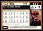 2002 Topps #188  Craig Biggio  Back Thumbnail