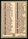 1967 Topps #103 xDOT  -  Mickey Mantle Checklist 2 Back Thumbnail