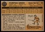1960 Topps #317  Pumpsie Green  Back Thumbnail