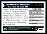 2005 Topps #665   Tampa Bay Devil Rays Team Back Thumbnail