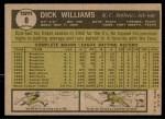 1961 Topps #8  Dick Williams  Back Thumbnail