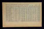 1962 Exhibits Stat Back  Jim Gentile  Back Thumbnail