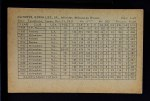 1962 Exhibits Stat Back  Eddie Mathews  Back Thumbnail