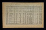 1962 Exhibits Stat Back  Frank Malzone  Back Thumbnail