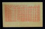 1963 Exhibits Stat Back  Brooks Robinson  Back Thumbnail