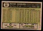 1961 Topps #88  Richie Ashburn  Back Thumbnail