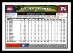 2008 Topps #174  Julian Tavarez  Back Thumbnail