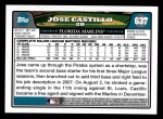 2008 Topps #637  Jose Castillo  Back Thumbnail
