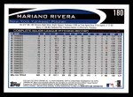 2012 Topps #180  Mariano Rivera  Back Thumbnail
