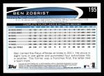 2012 Topps #195  Ben Zobrist  Back Thumbnail