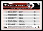 2012 Topps #239   -  Miguel Cabrera / Michael Young / Adrian Gonzalez AL BA Leaders Back Thumbnail