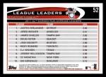 2012 Topps #52   -  Justin Verlander / Jered Weaver / James Shields AL ERA Leaders Back Thumbnail