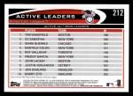 2012 Topps #212   -  Tim Wakefield / C.C. Sabathia / Mark Buehrle Active AL Wins Leaders Back Thumbnail