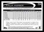 2012 Topps #254  Philip Humber  Back Thumbnail