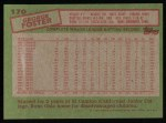 1985 Topps #170  George Foster  Back Thumbnail