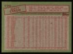 1985 Topps #190  Rusty Staub  Back Thumbnail