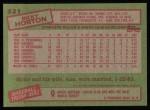 1985 Topps #321  Ricky Horton  Back Thumbnail