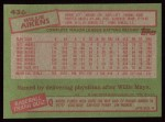 1985 Topps #436  Willie Aikens  Back Thumbnail