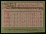 1985 Topps #521  Rick Dempsey  Back Thumbnail