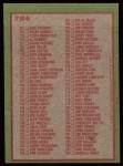 1985 Topps #784   Checklist Back Thumbnail