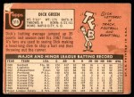 1969 Topps #515  Dick Green  Back Thumbnail