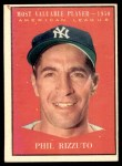 1961 Topps #471   -  Phil Rizzuto Most Valuable Player Front Thumbnail