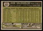1961 Topps #557  Jose Valdivielso  Back Thumbnail