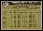1961 Topps #542   Twins Team Back Thumbnail