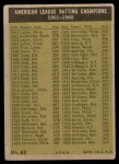 1961 Topps #42   -  Minnie Minoso / Pete Runnels / Bill Skowron / Al Smith AL Batting Leaders Back Thumbnail
