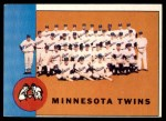 1963 Topps #162   Twins Team Front Thumbnail
