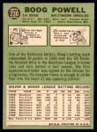 1967 Topps #230  Boog Powell  Back Thumbnail