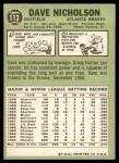 1967 Topps #113  Dave Nicholson  Back Thumbnail