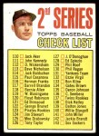 1967 Topps #103 DOT  -  Mickey Mantle Checklist 2 Front Thumbnail