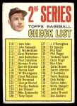 1967 Topps #103 xDOT  -  Mickey Mantle Checklist 2 Front Thumbnail