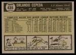 1961 Topps #435  Orlando Cepeda  Back Thumbnail