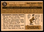 1960 Topps #76  Bill Fischer  Back Thumbnail
