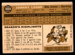 1960 Topps #205  Johnny Logan  Back Thumbnail