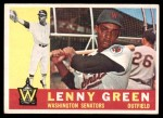 1960 Topps #99  Lenny Green  Front Thumbnail
